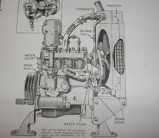 Coventry Climax.Generating set.4 KVA. Working instructions.